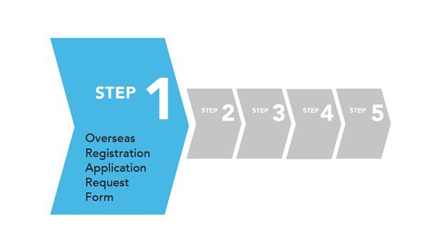 step-1-overseas-registration-request-form
