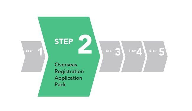 step-2-overseas-pack