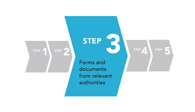 step-3-form-and-documents